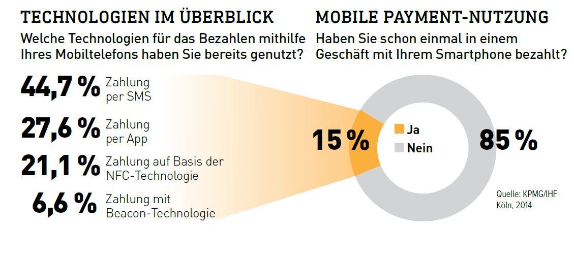 Sim Karte Zuschneiden Media Markt.Mobile Money