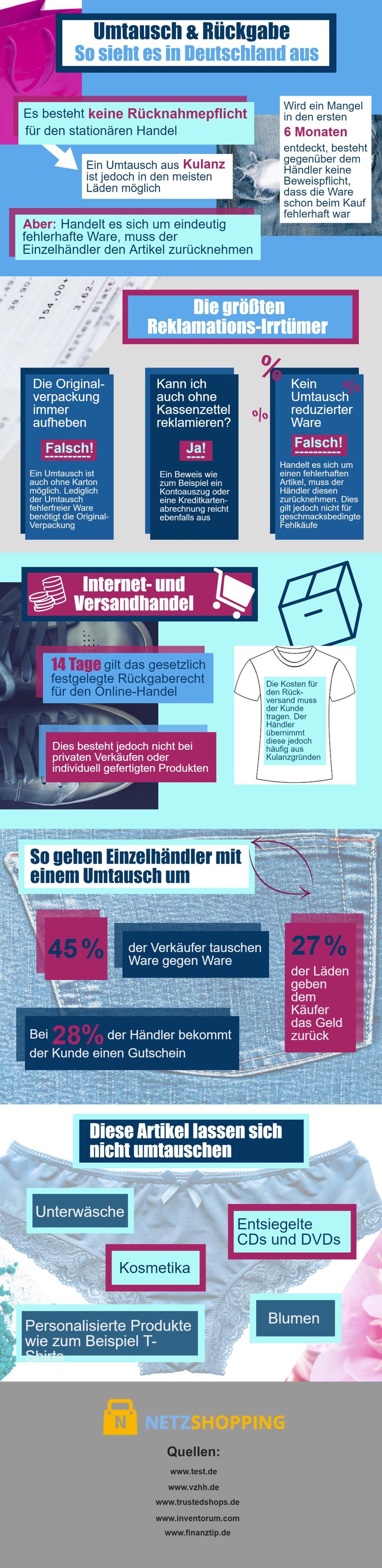 umtausch und rückgabe so sieht die rechtslage in deutschland ausUmtausch Und Rckgabe Ezp 8 #1